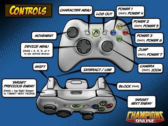 Champions Xbox Controls